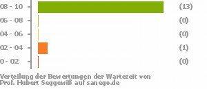 safe viagra online orders